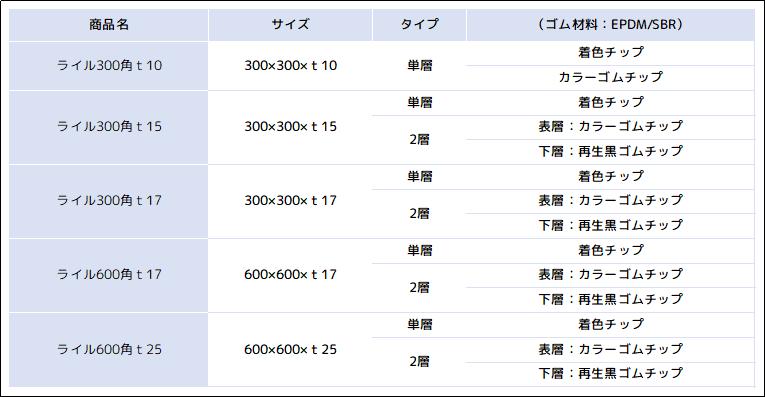 ガイアートソフタイル表②.png